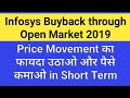 Infosys Buyback through Open Market 2019 - Price Movement का फायदा उठाओ और पैसे कमाओ in Short Term