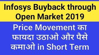 Infosys Buyback through Open Market 2019 - Price Movement का फायदा उठाओ और पैसे कमाओ in Short Term
