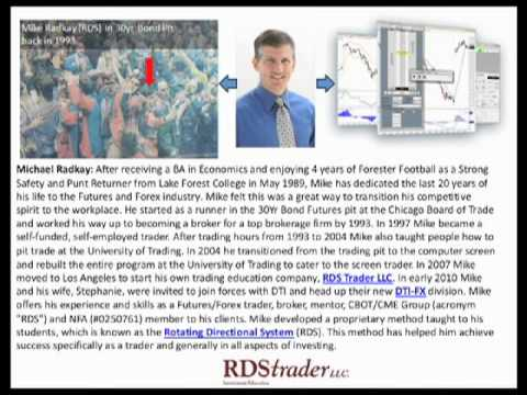 Pt 1, Mike Radkay: ISE FX Options: Tracking and Managing the Underlying