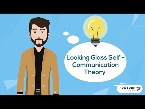 The Looking Glass Self