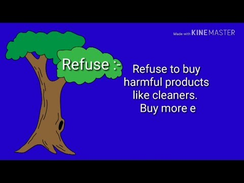 5R's :- refuse , reduce , reuse , repurpose and recycle