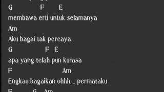 Download lagu DATUK AWIE- RATUKU  // FULL LIRIK & KORD GITAR