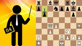 Kf1 or Kg1?   Grunfeld Defense, Stockholm - Standard Chess #54