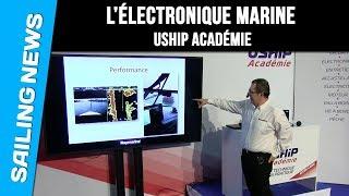 L'électronique Marine Aujourd'hui, Présentation Des Dernières Technologies -