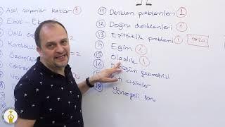 LGS'de Matematikten Hangi Konudan Kaç Soru Gelir ?