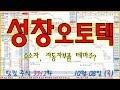 [주식] 마감시황/제약바이오/신재생에너지/자동차부품/IT섹타 급등마감! - YouTube