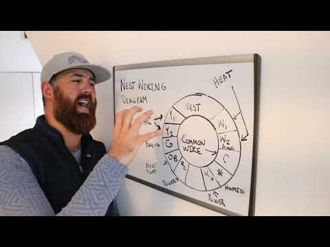 nest-wiring-diagram:-full-explanation!