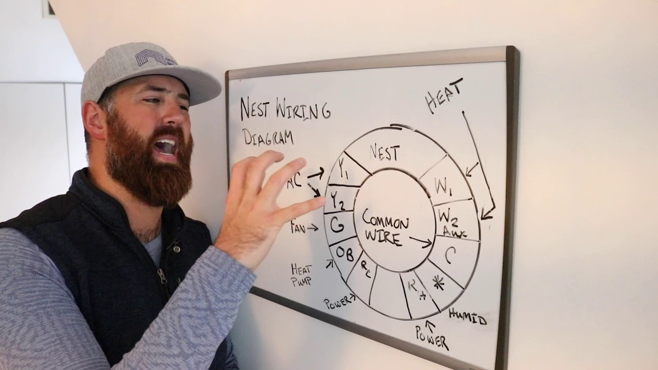 Nest Wiring Diagram Full Explanation Youtube