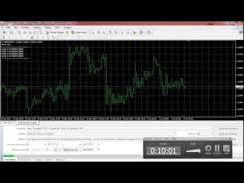 Forex EA Generator - работа с пользовательскими индикаторами
