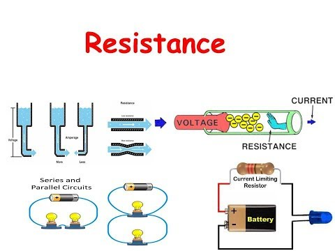 Resistance and its combinations,Heating effect of electric current and electric power