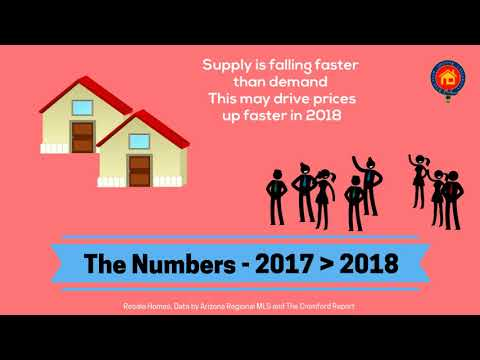 2018 - Latest Real Estate Market Update for Phoenix Valley