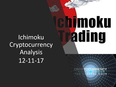 Looking At BTCUSD, LTCUSD & ETHUSD With Ichimoku 12 1 17