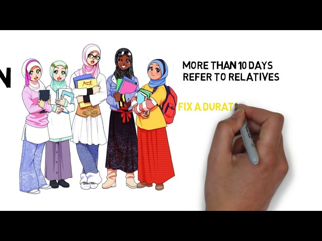 For Women - Rules of Haydh (The Menstruation Period) - Ahkam - Lesson 15 - C2