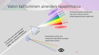Leo Opetus - Valo taittuu aineiden rajapinnassa