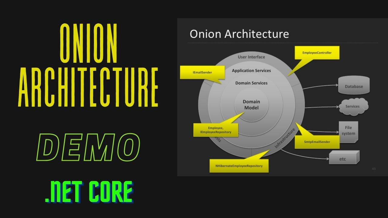 Net Core Onion Architecture Demo