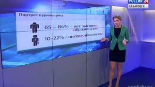 видео Статистика рака легких у курильщиков