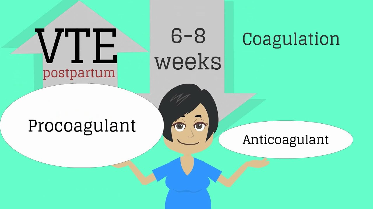 5df518d3efa Topic 13  Postpartum Care - YouTube