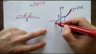 Matematik Limit 1