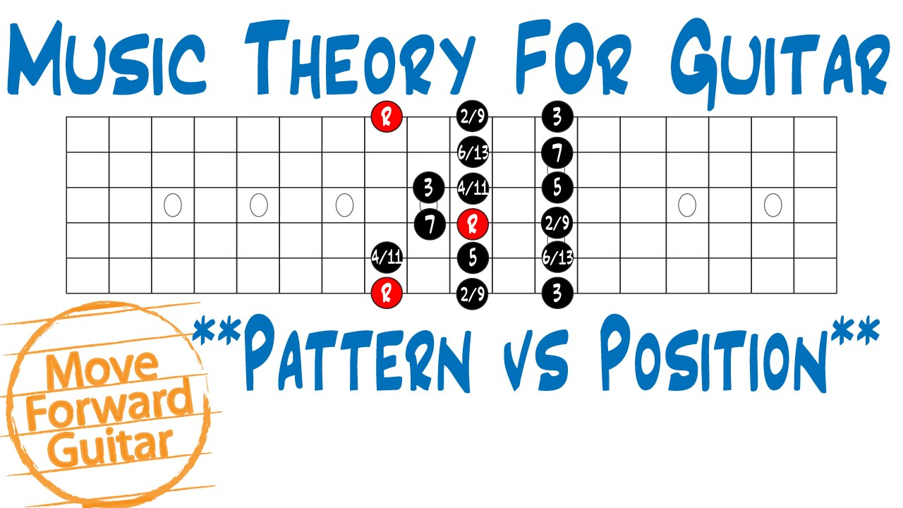 music theory for guitar major scale patterns vs positions youtube. Black Bedroom Furniture Sets. Home Design Ideas