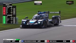 Part 1 - 2020 Mobil 1 Twelve Hours of Sebring Presented by Advance Auto Parts