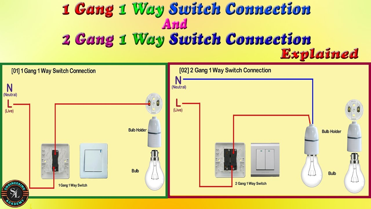 Diagram 1 Gang U0026 2 Gang 1 Way Switch Connection How To Wire One