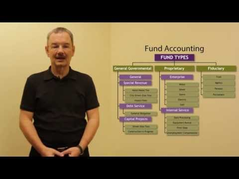 session-3---budget-and-fund-accounting-(budgeting-basics)