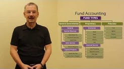 Session 3 - Budget and Fund Accounting (Budgeting Basics)