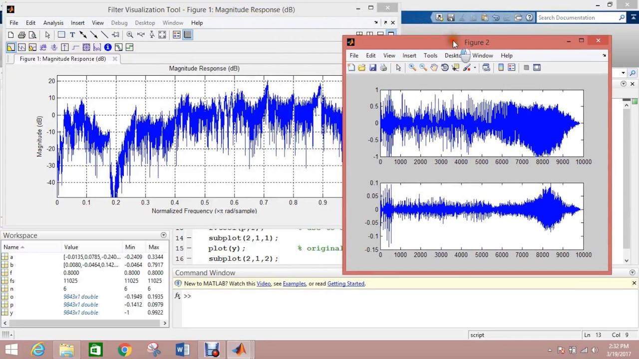 Audio Signal Processing in MATLAB