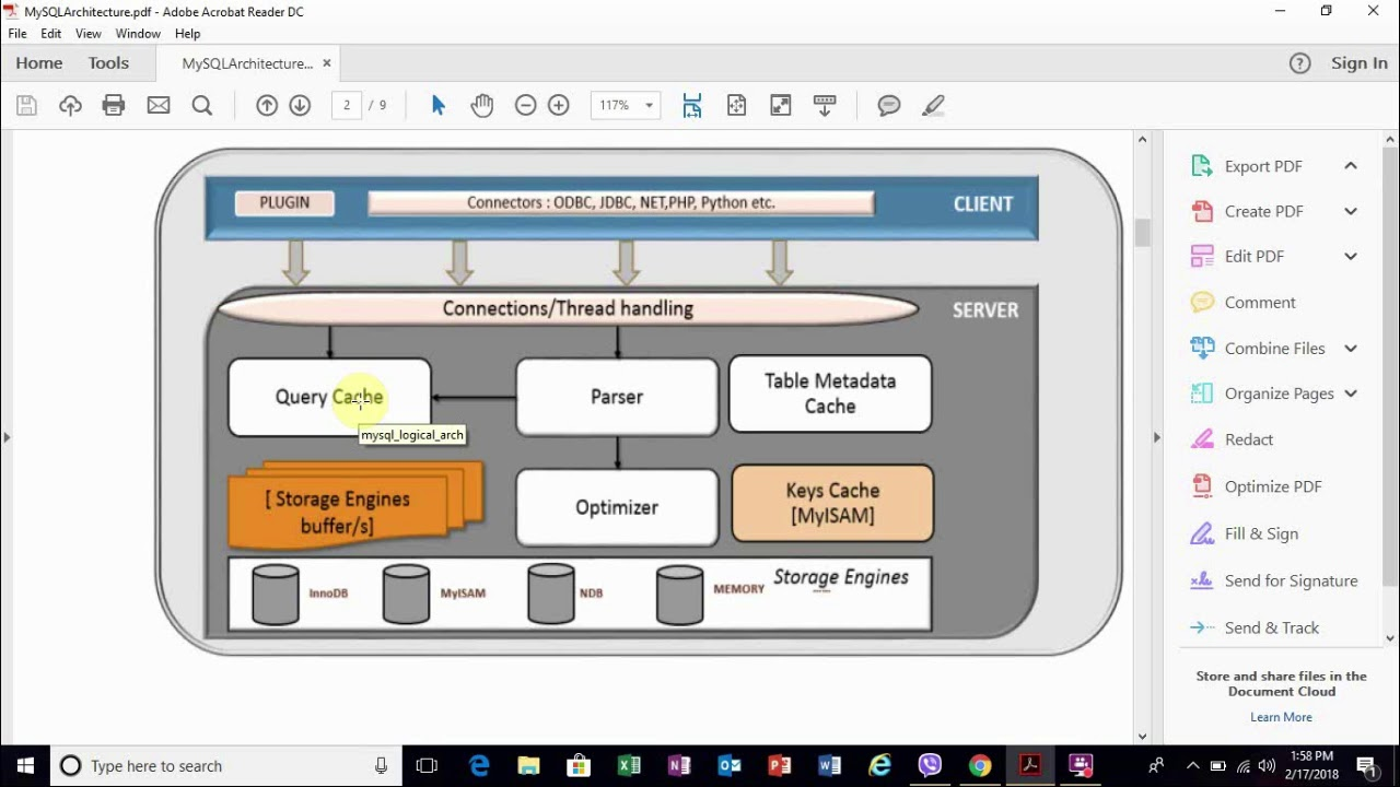 Download MySQL Architecture