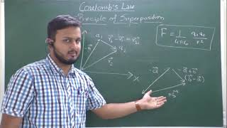 "CLASS12 PHYSICS ""PRINCIPLE OF SUPERPOSITION"" IN COULOMBS LAW BY NIGAM SIR"