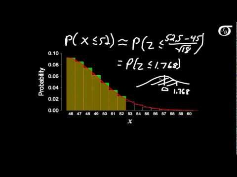 The Normal Approximation to the Binomial Distribution