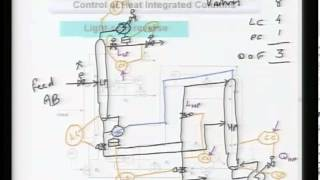 Mod-01 Lec-16 Control of Heat Integrated Columns