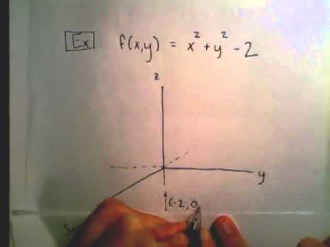 14 1 Part 1 Multivariable Functions