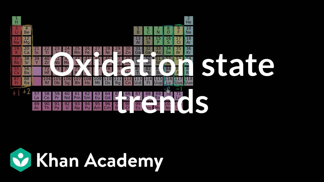 Oxidation State Trends In Periodic Table Chemistry Khan Academy