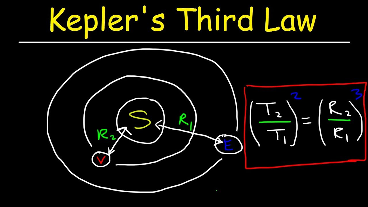 kepler s third law of planetary motion explained physics problems