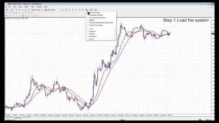 High level Forex System Testing Video 2