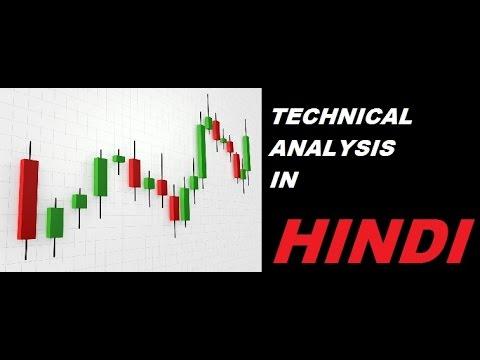 Charting Software in HINDI (Technical Analysis हिंदी में  )