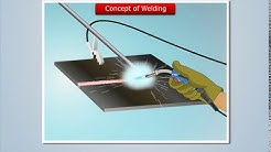 Classification of Welding Process - Magic Marks