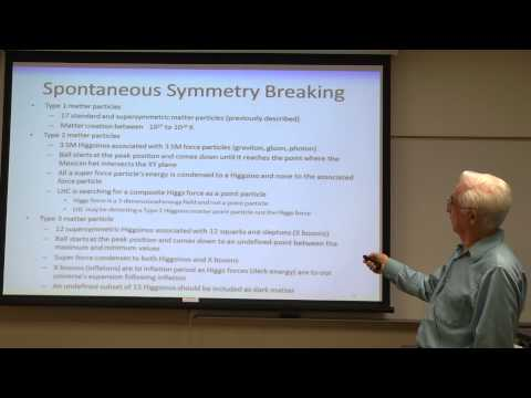 an-integrated-theory-of-everything-video-presentation-by-antonio-a.-colella