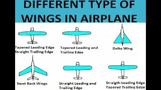 TYPES OF WINGS IN AIRPLANE / AIRCRAFT | AIRPLANE / AIRCRAFT WINGS CONFIGRATION
