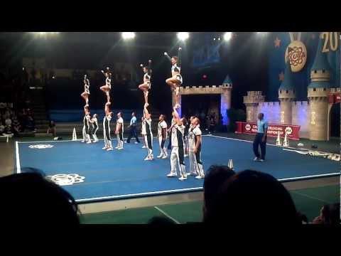 University of Hawaii Cheerleaders 2011-2012