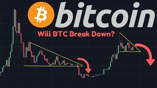 BITCOIN TRIANGLE BREAK DOWN? | Is $7,500 The Lowest Possible BTC Price?
