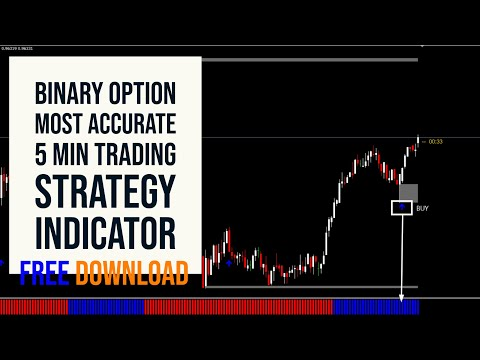 Binary options strategy scams on craigslist cbs sports nba betting picks