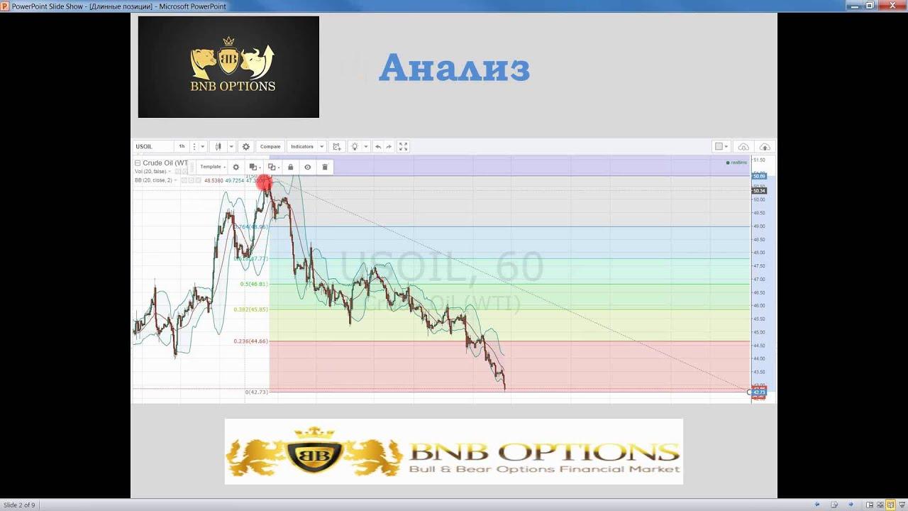 Вебинар: Торговля по обзорам (BNB Options) | ведущий брокер бинарных опционов