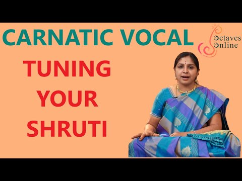 How To Set Your Shruthi