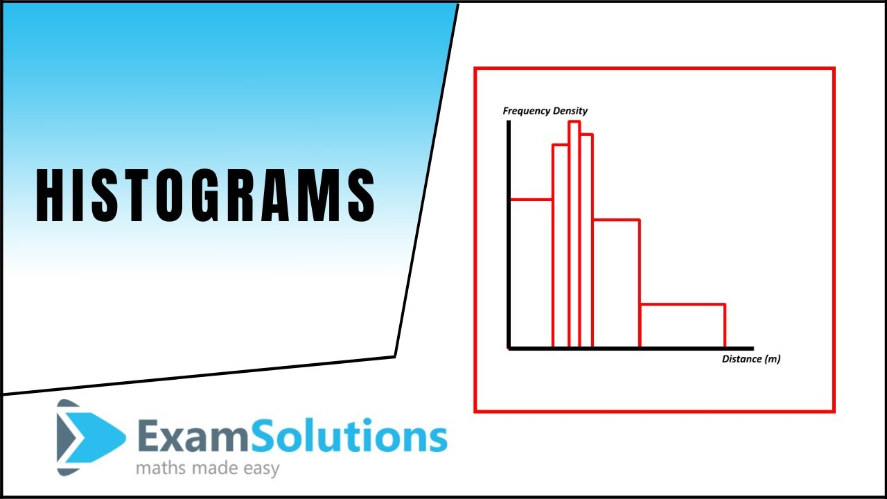 Histograms : Examsolutions