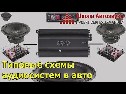 Типовые схемы аудиосистем в авто: двухполоска (двухполосная аудиосистема)