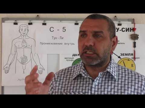 Миокардит - симптомы, лечение, диагностика, профилактика