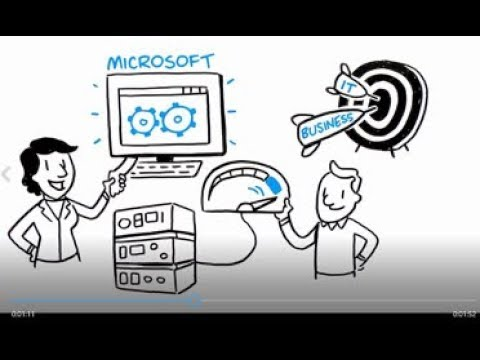 Transform customers' business through Microsoft Software Asset Management