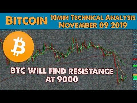 Bitcoin To 9000